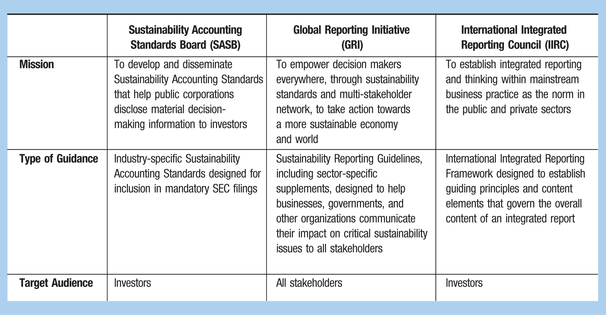 international business guideline We've come up with a list of guidelines for local businesses to maintain high  quality information on google following these guidelines helps avoid common.