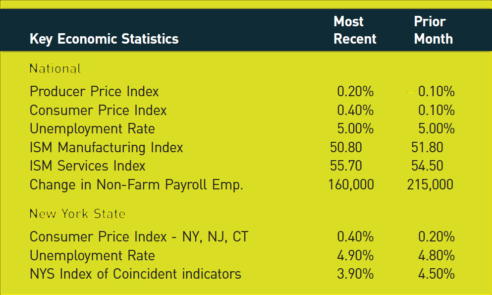 Key