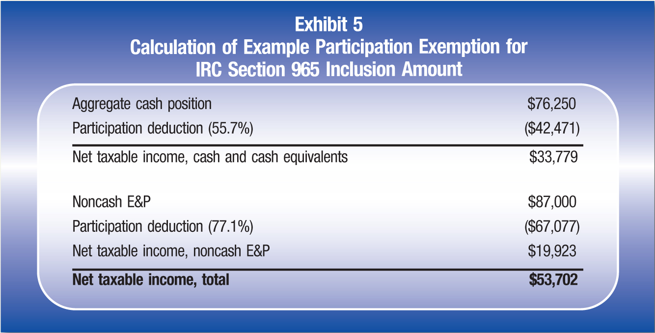 form 965 example  Demystifying IRC Section 13 Math - The CPA Journal