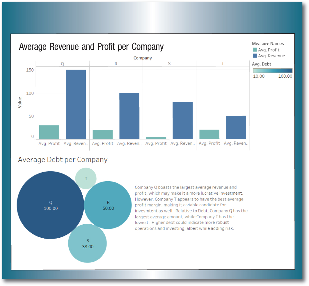 Data Visualization Software - The CPA Journal