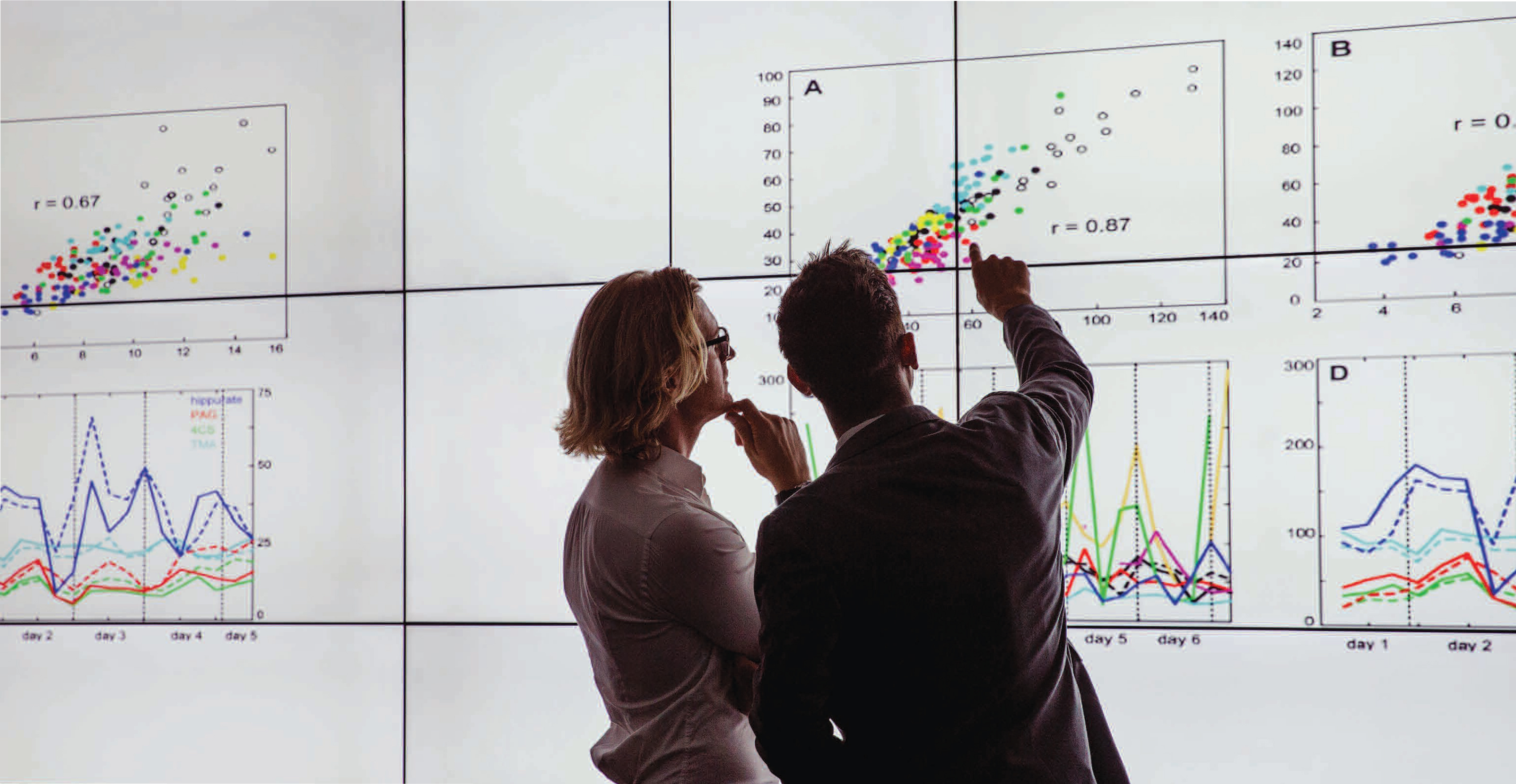 Using Visualization Software to Compile and Analyze Data