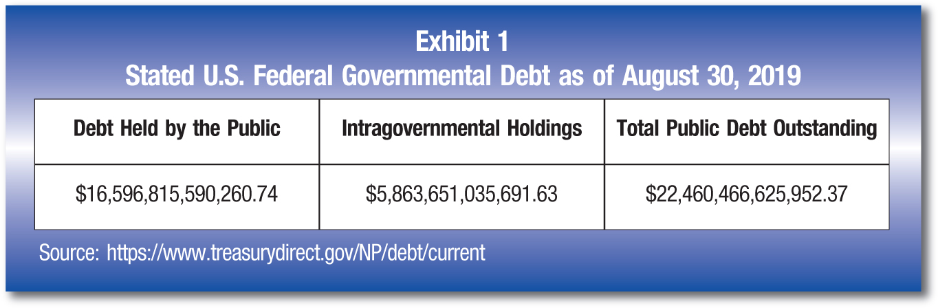 Debt Held by the Public; Intragovernmental Holdings; Total Public Debt Outstanding $16,596,815,590,260.74; $5,863,651,035,691.63; $22,460,466,625,952.37 Source: https://www.treasurydirect.gov/NP/debt/current