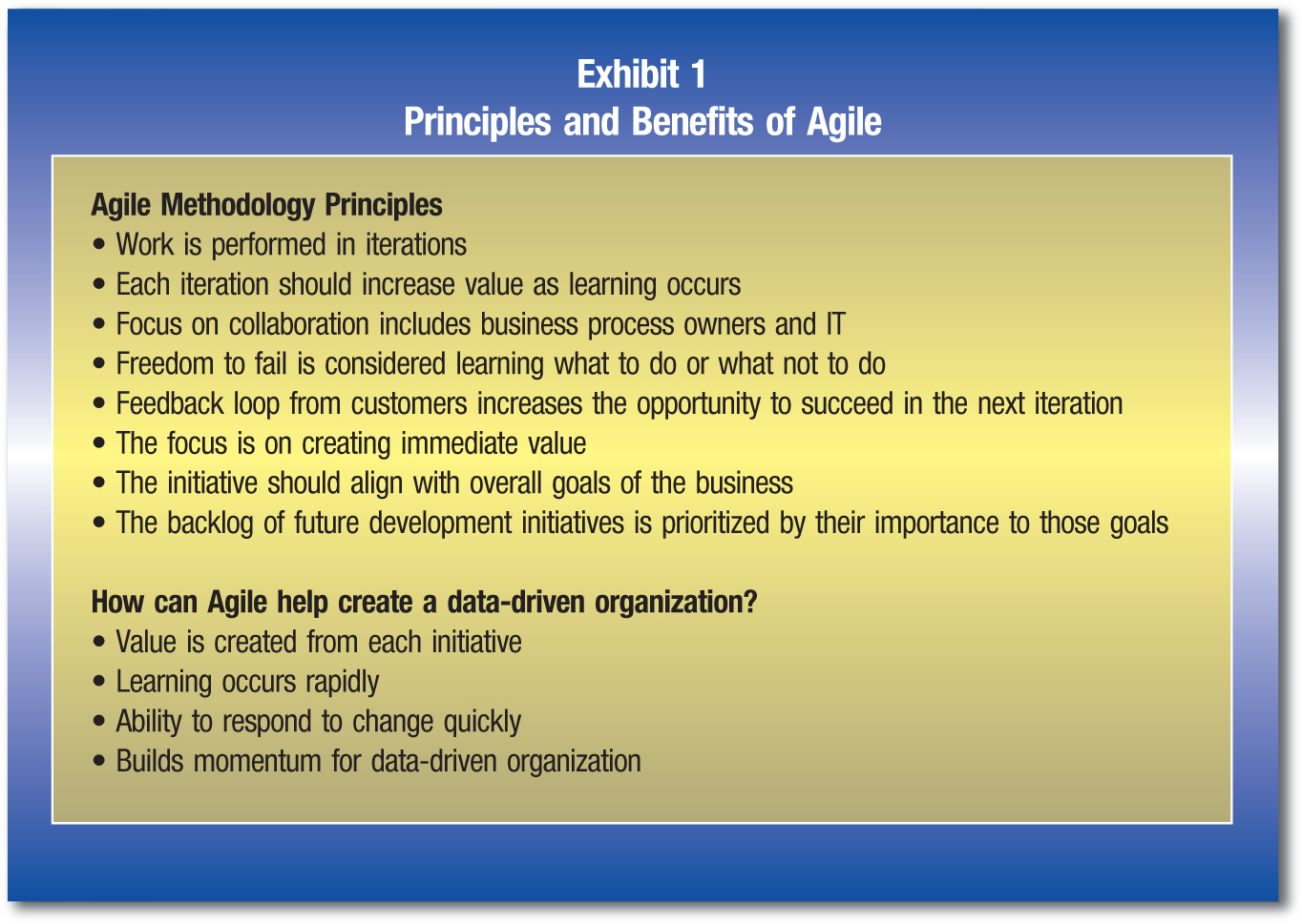 Agile Methodology Principles Work is performed in iterations Each iteration should increase value as learning occurs Focus on collaboration includes business process owners and IT Freedom to fail is considered learning what to do or what not to do Feedback loop from customers increases the opportunity to succeed in the next iteration The focus is on creating immediate value The initiative should align with overall goals of the business The backlog of future development initiatives is prioritized by their importance to those goals How can Agile help create a data-driven organization? Value is created from each initiative Learning occurs rapidly Ability to respond to change quickly Builds momentum for data-driven organization